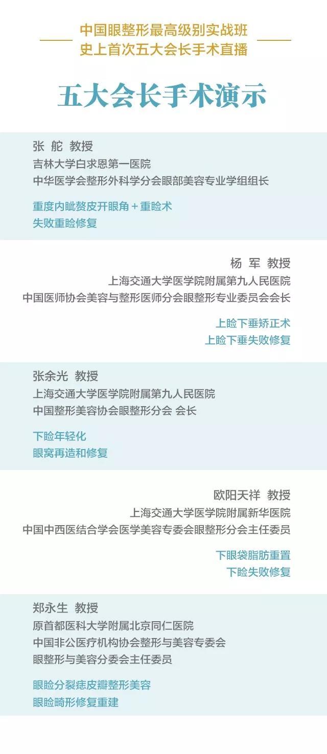 中国眼整形五大会长会聚长春