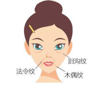深圳自体脂肪颊部填充术后注意四大事项