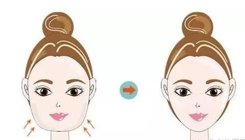脸大的原因都有哪些?瘦脸常用的方法又有哪些?