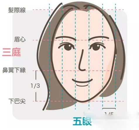 不整容也能改变脸型?只需做一个发际线移植就可以了