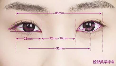 双眼皮整形手术可以改善哪些眼部问题