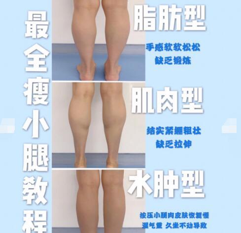 今日頭條:了解小粗腿的原因