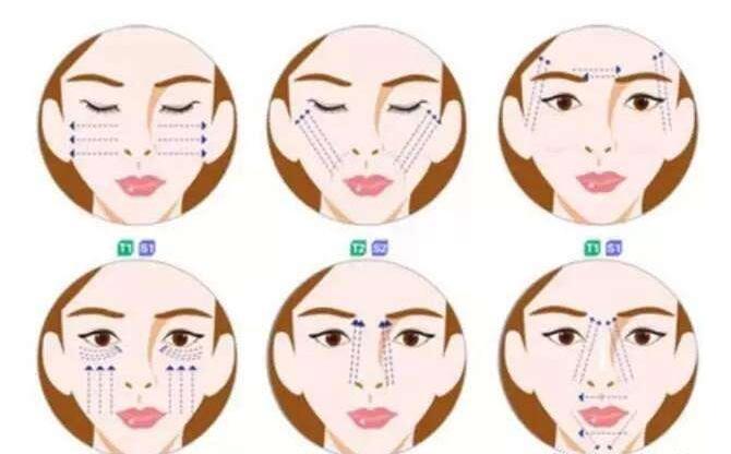 面部年轻化手术治疗方法大全