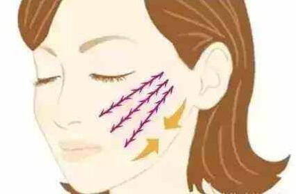 線雕緊致肌膚,并不是所有類型肌膚都可以做出完美的效果