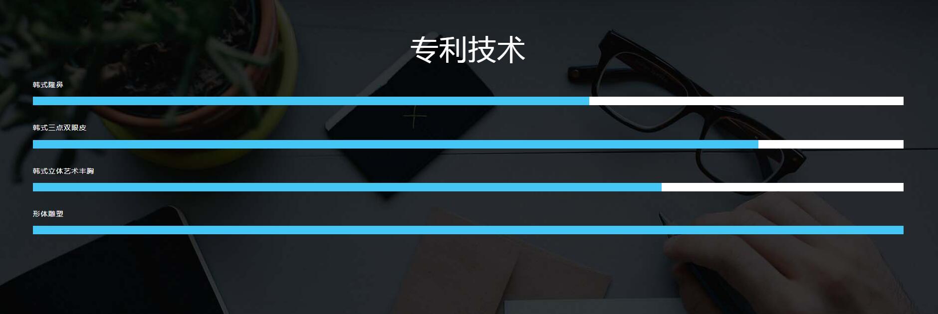 2020年深圳做隆鼻较好的整形医院以及整形医生介绍