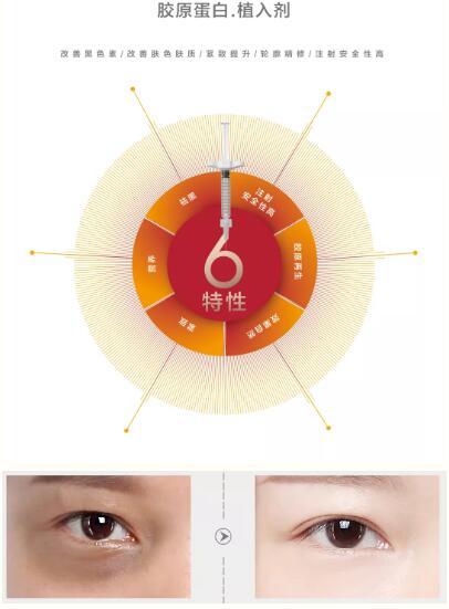 膠原蛋白趕走倦容的黑眼圈,三重優勢為你解憂