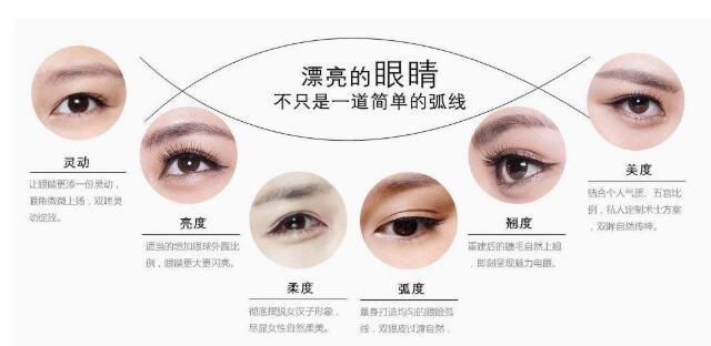 如果做双眼皮手术后出现这6种状况