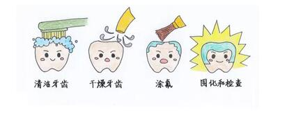 防蛀牙的方法――涂氟的知识科普