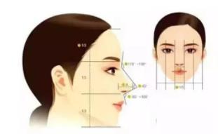 塌鼻子如何逆袭成为翘鼻子女神呢?
